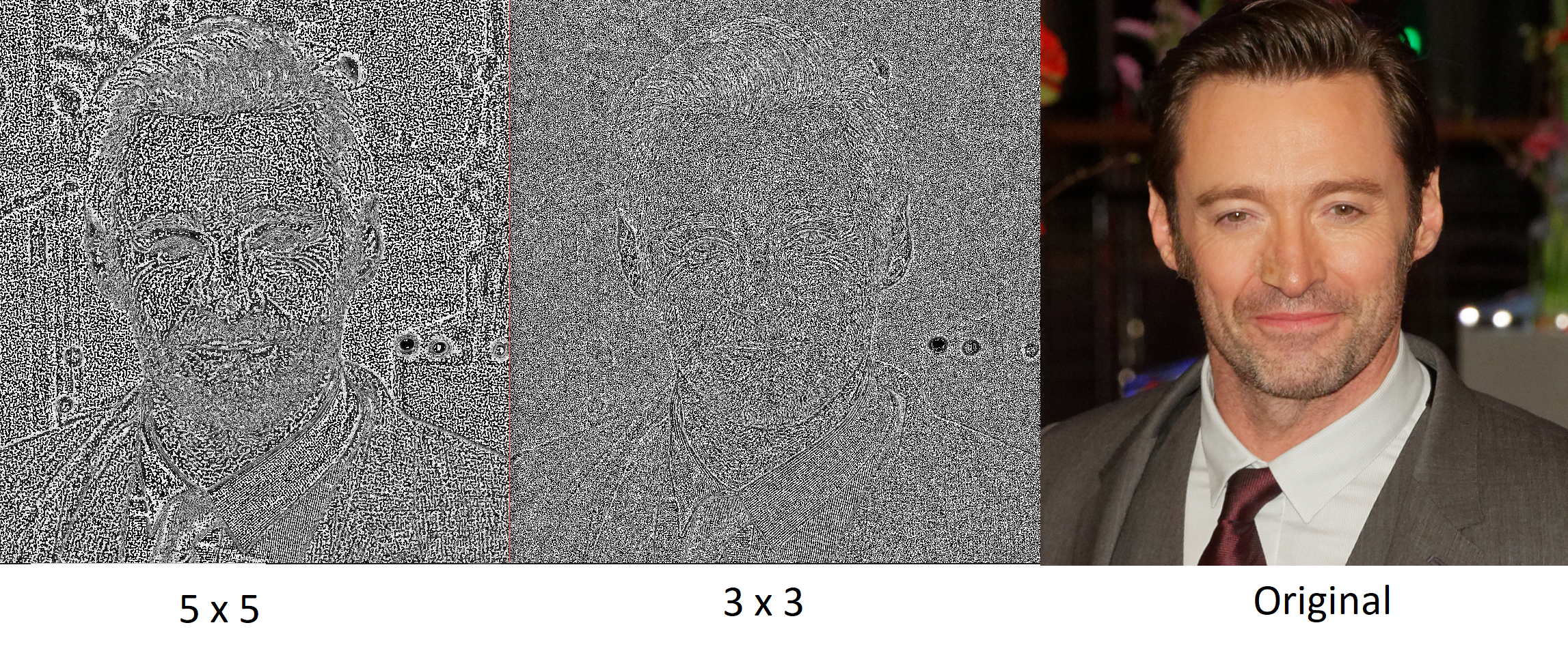 High Pass Filter image processing in python and opencv